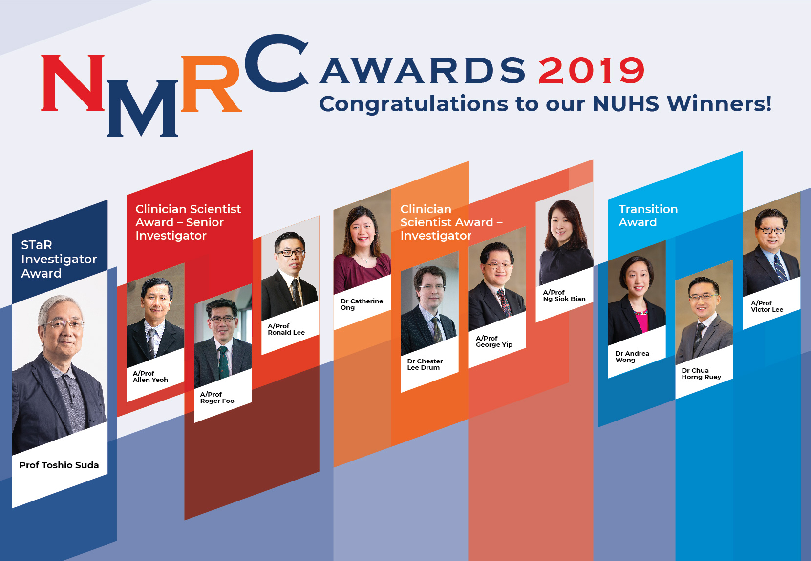 Congratulations to our NMRC Awards' Winners 2019